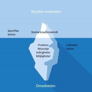 Isberget komplett